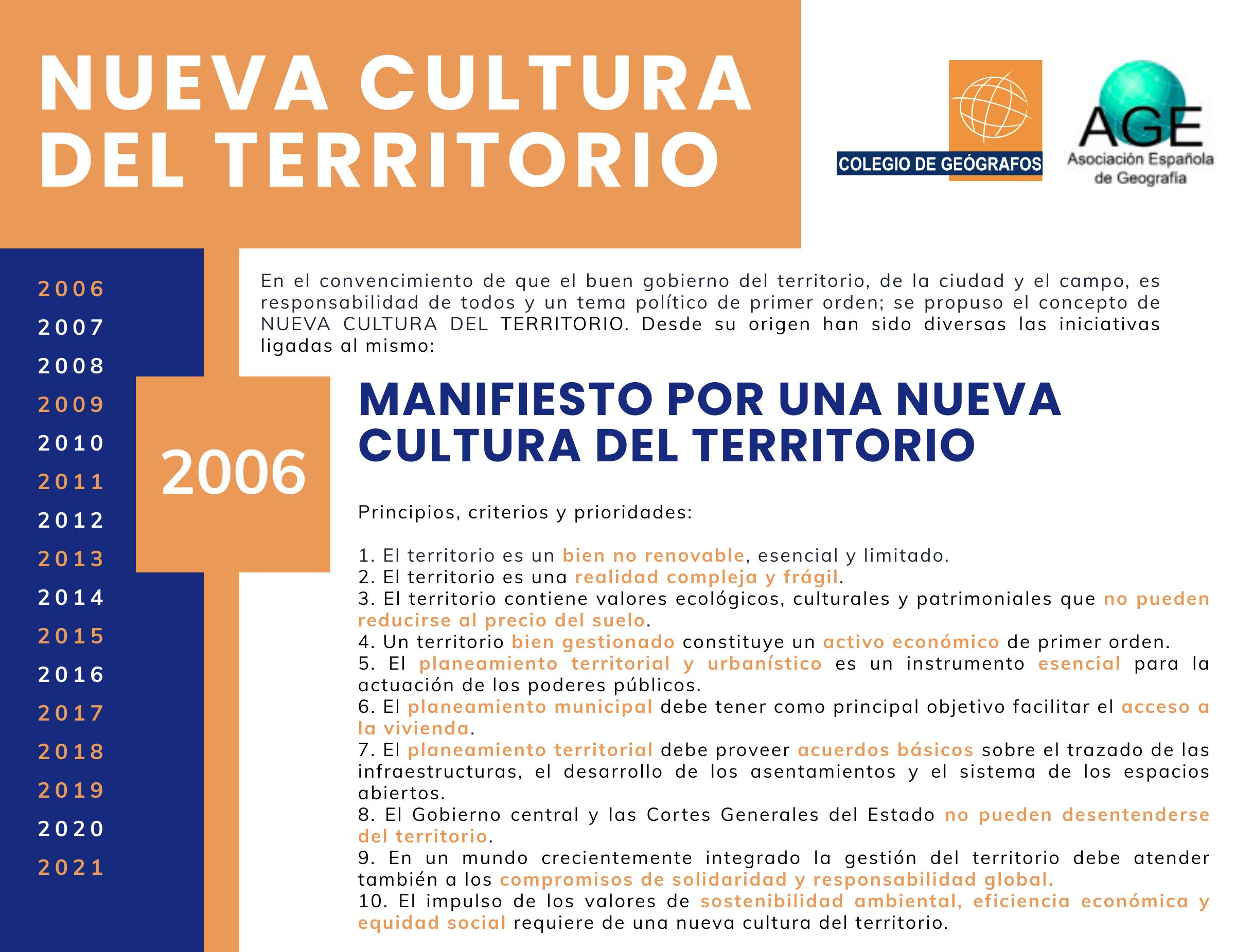 Premio Nueva Cultura del Territorio - Creación
